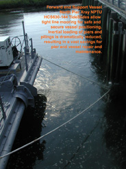 Tideslide Military Systems
